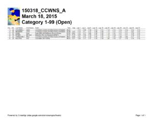 150318_CCWNS_A-r3 (1)