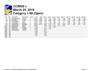 Category 1-99 (Open) (2) 2015-03-25-CCWNS c-r2-
