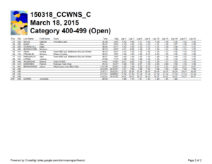 Category 400-499 (Open) (2) 2015-03-18-150318_CCWNS_C-r1-